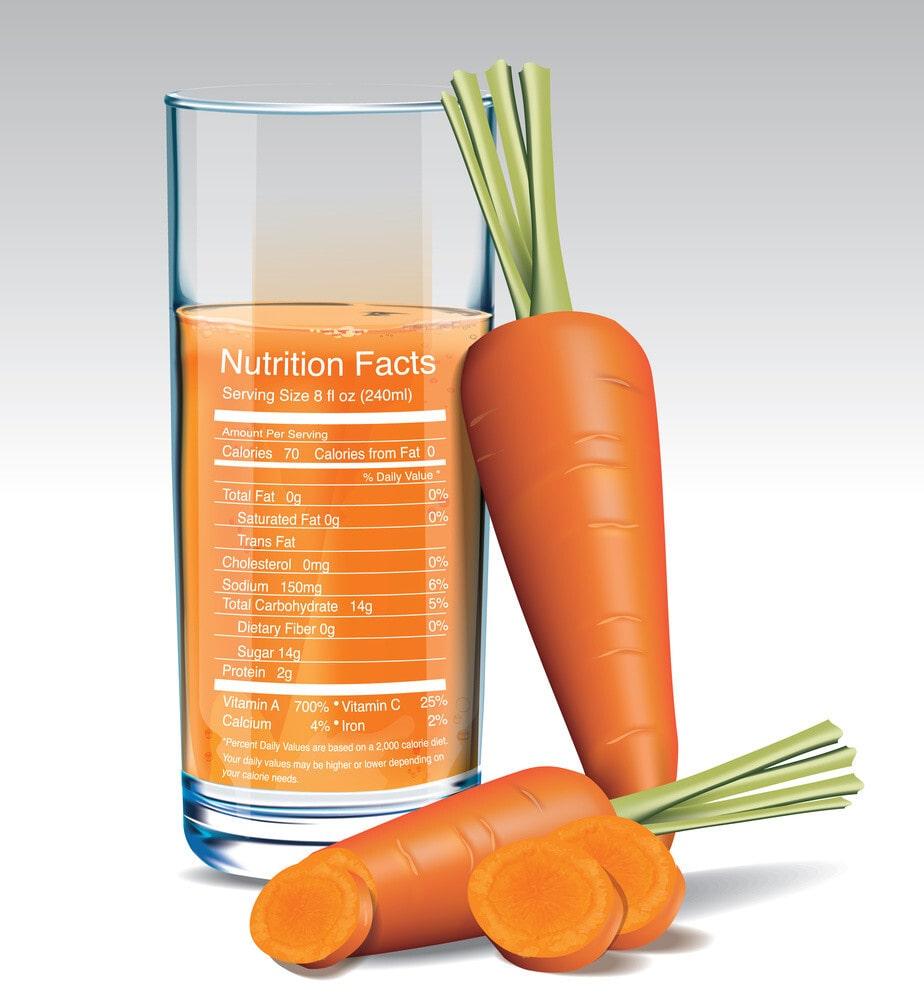 Carrots Nutritional Profile